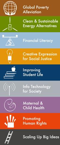 2012-2013 Categories