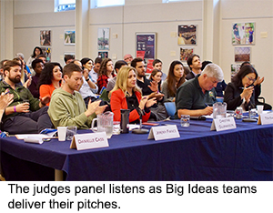 Top Teams Compete at Big Ideas Grand Prize Pitch Day